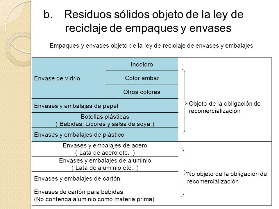 b. Residuos sólidos objeto de la ley de reciclaje de empaques y envases