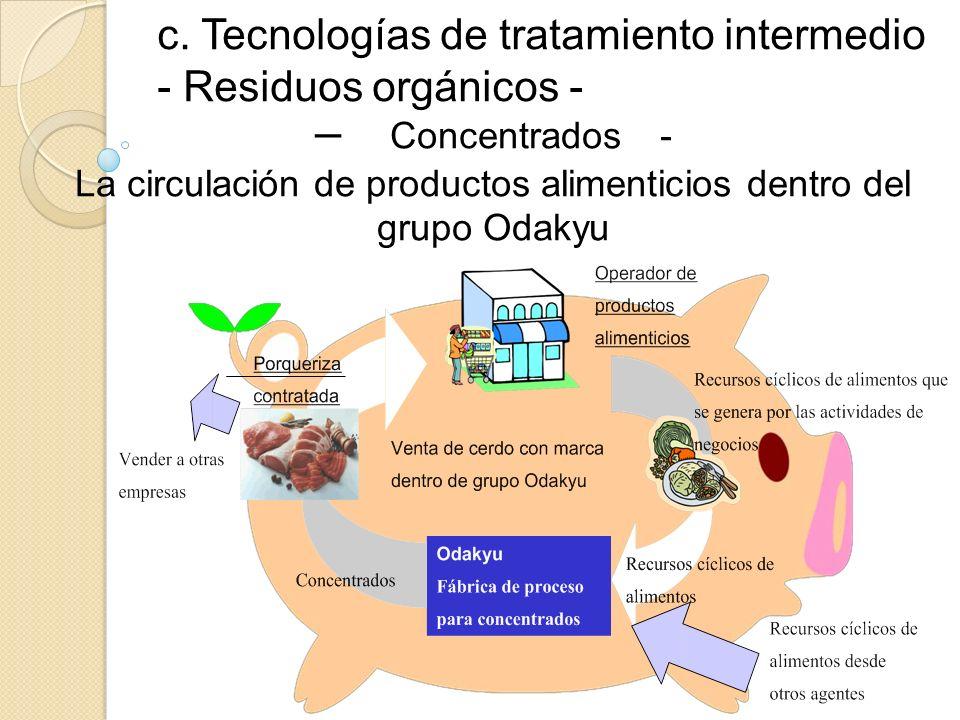 c. Tecnologías de tratamiento intermedio - Residuos orgánicos -