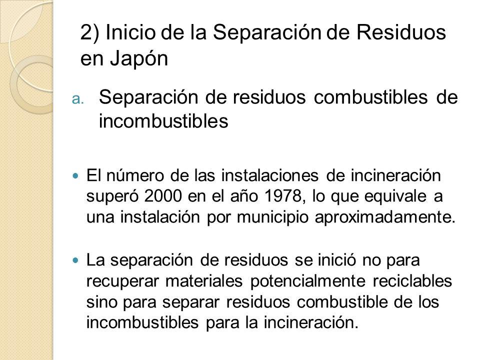 2) Inicio de la Separación de Residuos en Japón