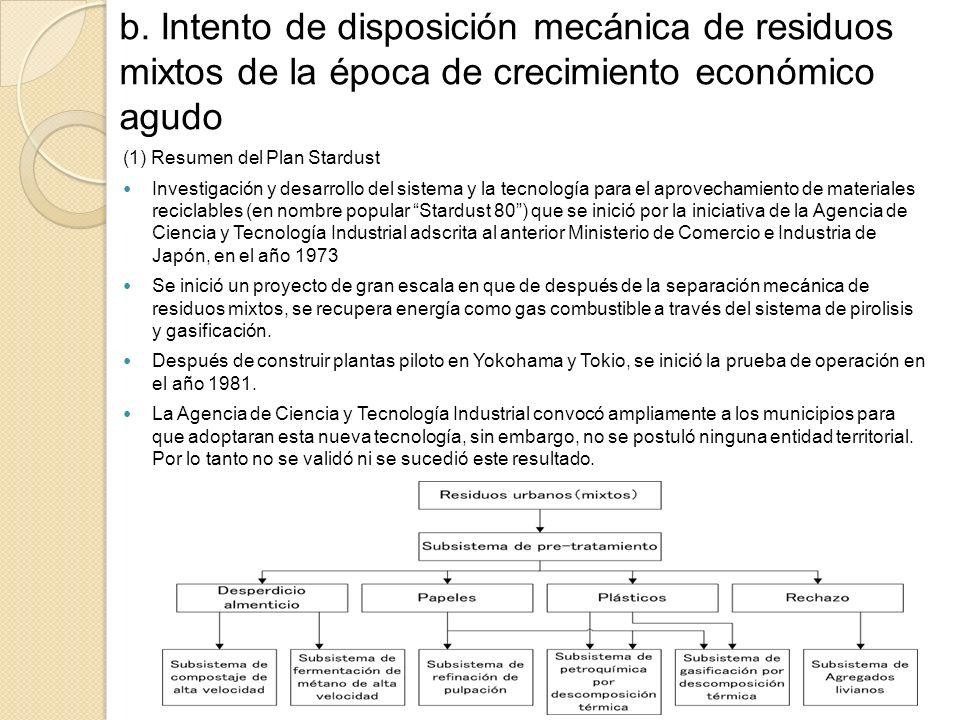 b. Intento de disposición mecánica de residuos mixtos de la época de crecimiento económico agudo