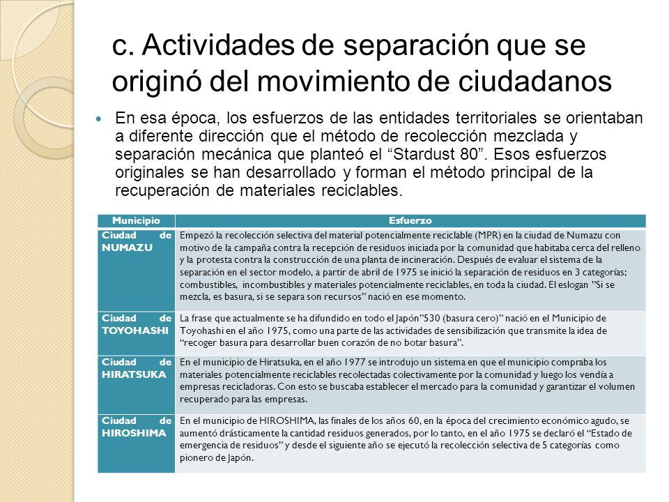 c. Actividades de separación que se originó del movimiento de ciudadanos