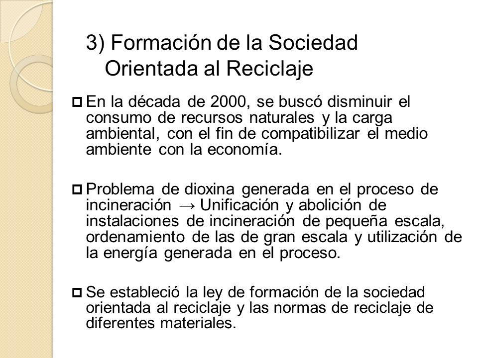 3) Formación de la Sociedad Orientada al Reciclaje