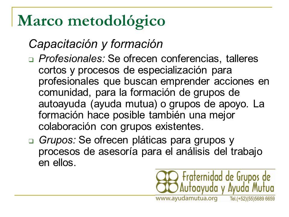 Marco metodológico Capacitación y formación