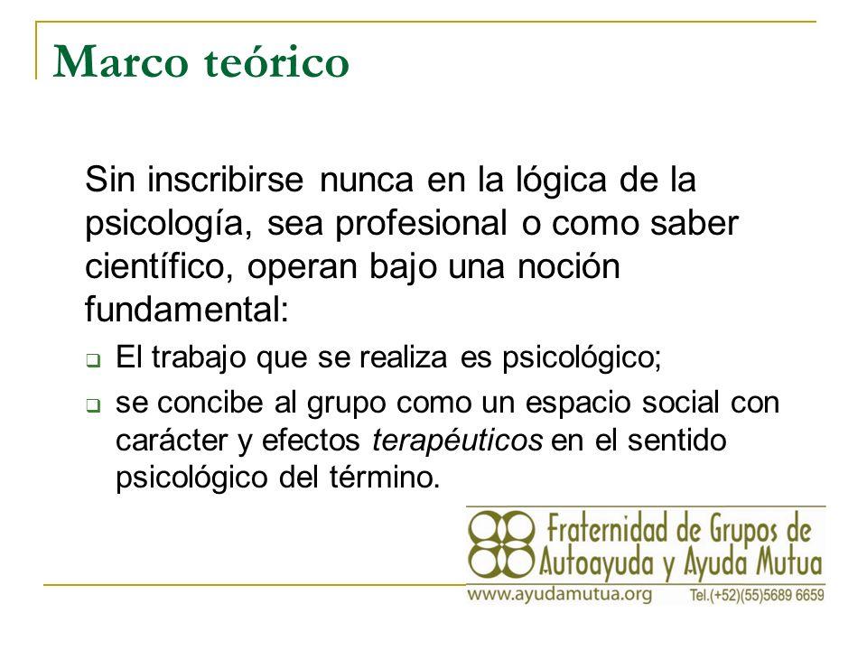 Marco teórico Sin inscribirse nunca en la lógica de la psicología, sea profesional o como saber científico, operan bajo una noción fundamental:
