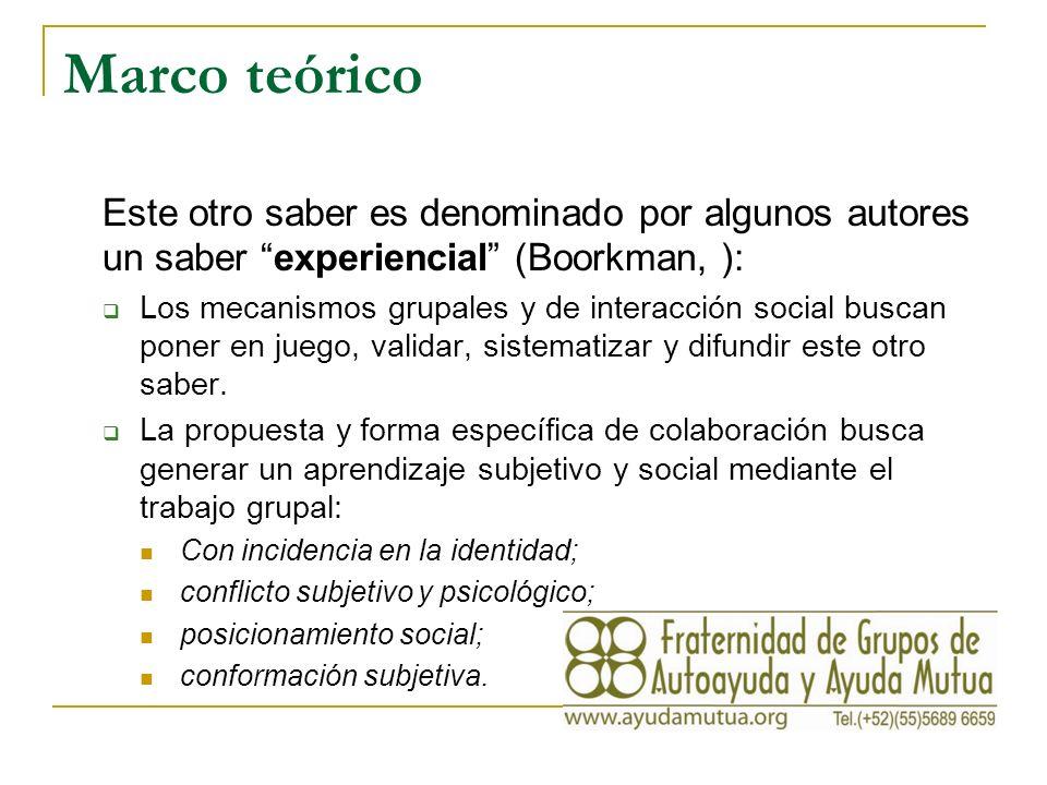 Marco teórico Este otro saber es denominado por algunos autores un saber experiencial (Boorkman, ):