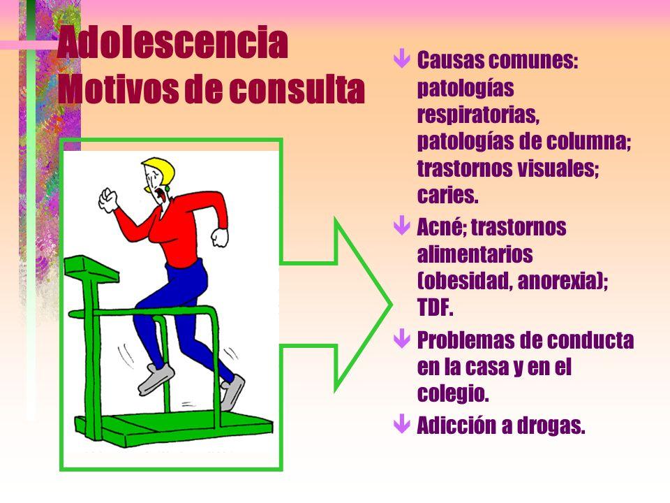 Adolescencia Motivos de consulta