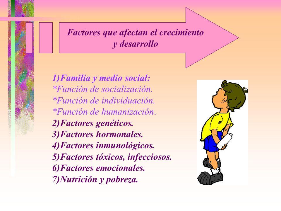 Factores que afectan el crecimiento