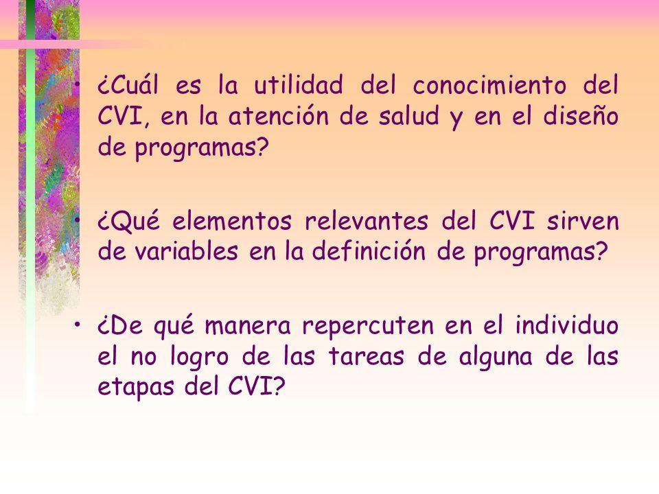 ¿Cuál es la utilidad del conocimiento del CVI, en la atención de salud y en el diseño de programas