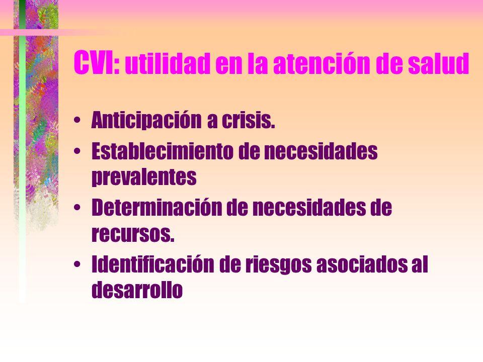 CVI: utilidad en la atención de salud