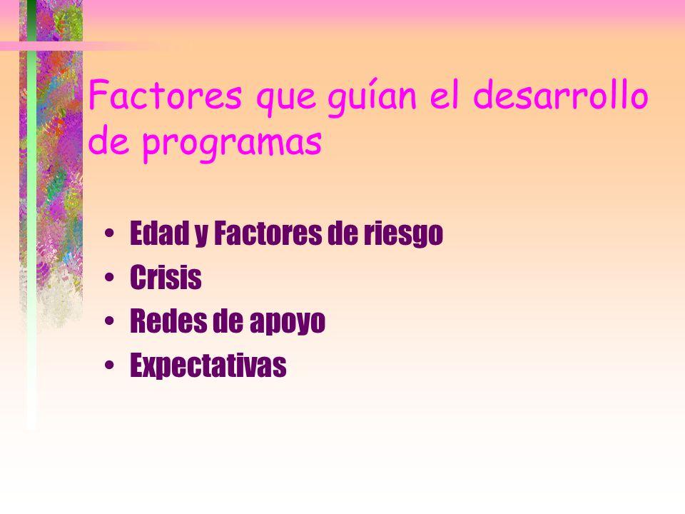 Factores que guían el desarrollo de programas