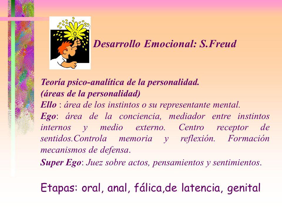 Desarrollo Emocional: S.Freud
