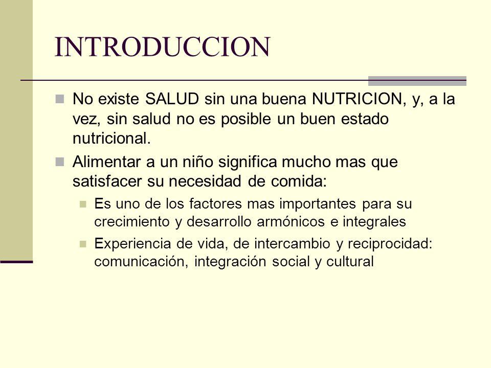 INTRODUCCION No existe SALUD sin una buena NUTRICION, y, a la vez, sin salud no es posible un buen estado nutricional.