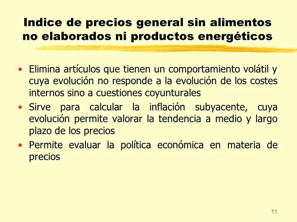 Indice de precios general sin alimentos no elaborados ni productos energéticos