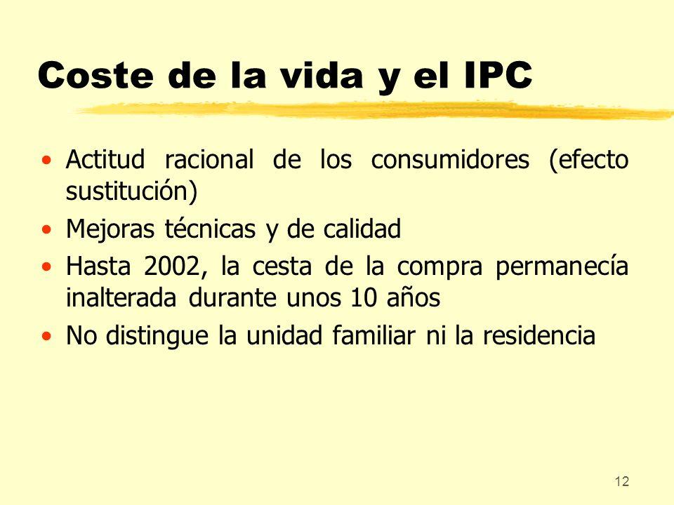 Coste de la vida y el IPC Actitud racional de los consumidores (efecto sustitución) Mejoras técnicas y de calidad.