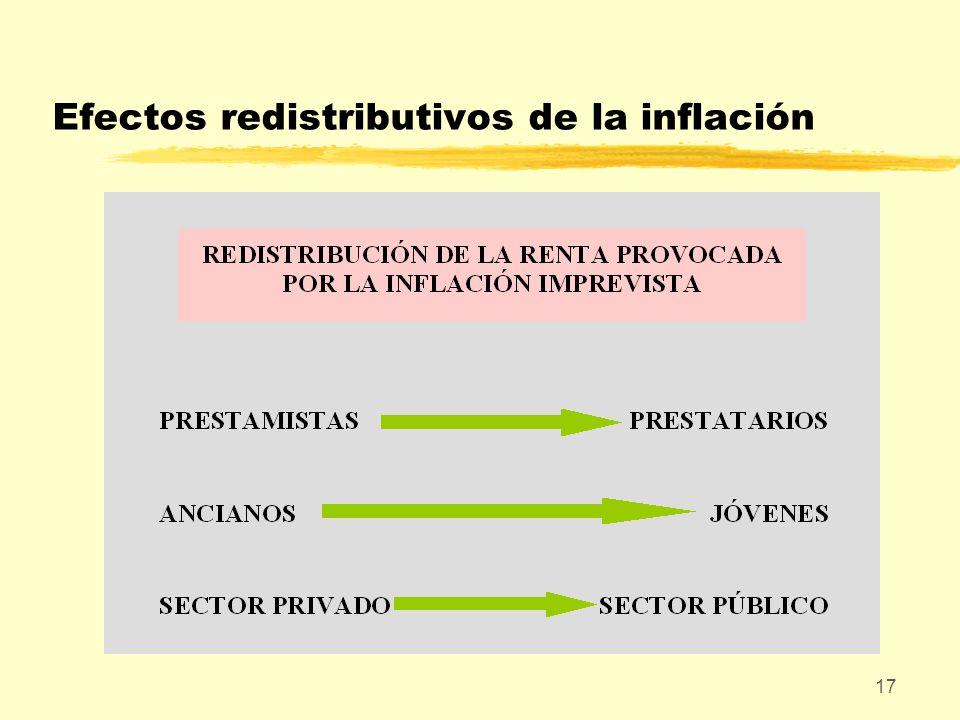 Efectos redistributivos de la inflación