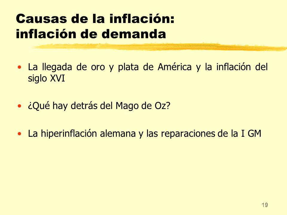 Causas de la inflación: inflación de demanda