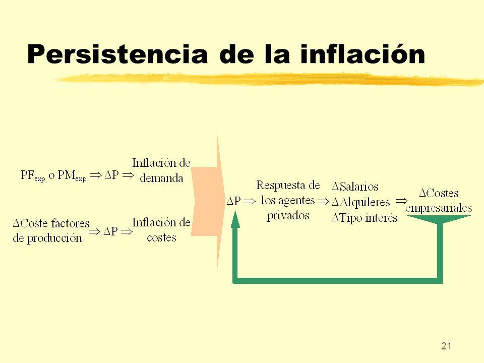 Persistencia de la inflación