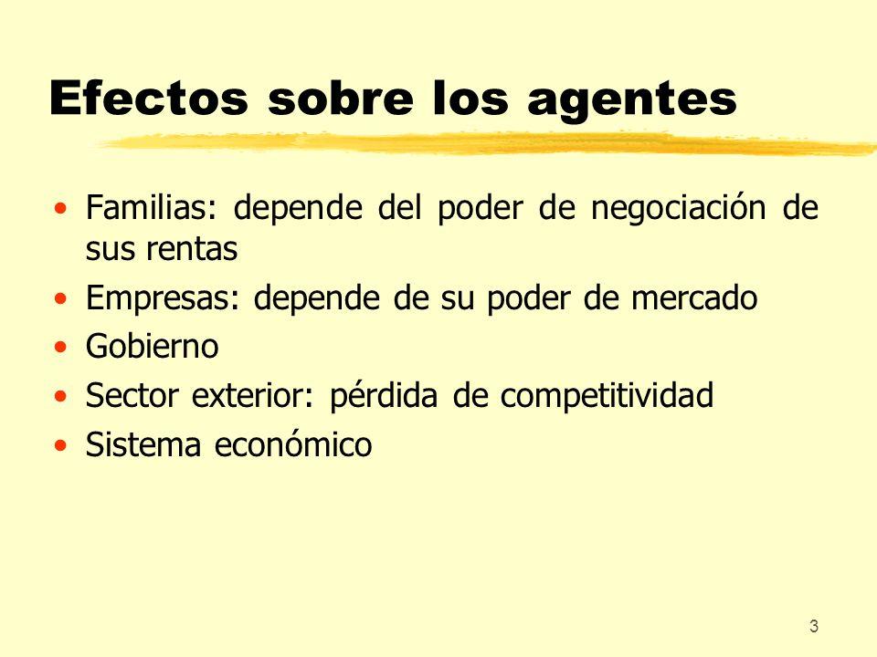 Efectos sobre los agentes