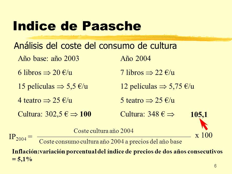 Indice de Paasche Análisis del coste del consumo de cultura