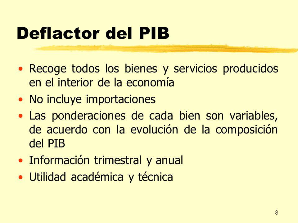 Deflactor del PIB Recoge todos los bienes y servicios producidos en el interior de la economía. No incluye importaciones.