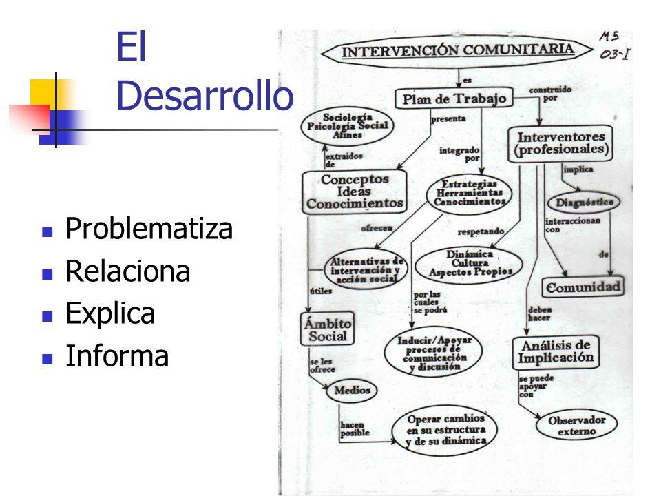 El Desarrollo Problematiza Relaciona Explica Informa