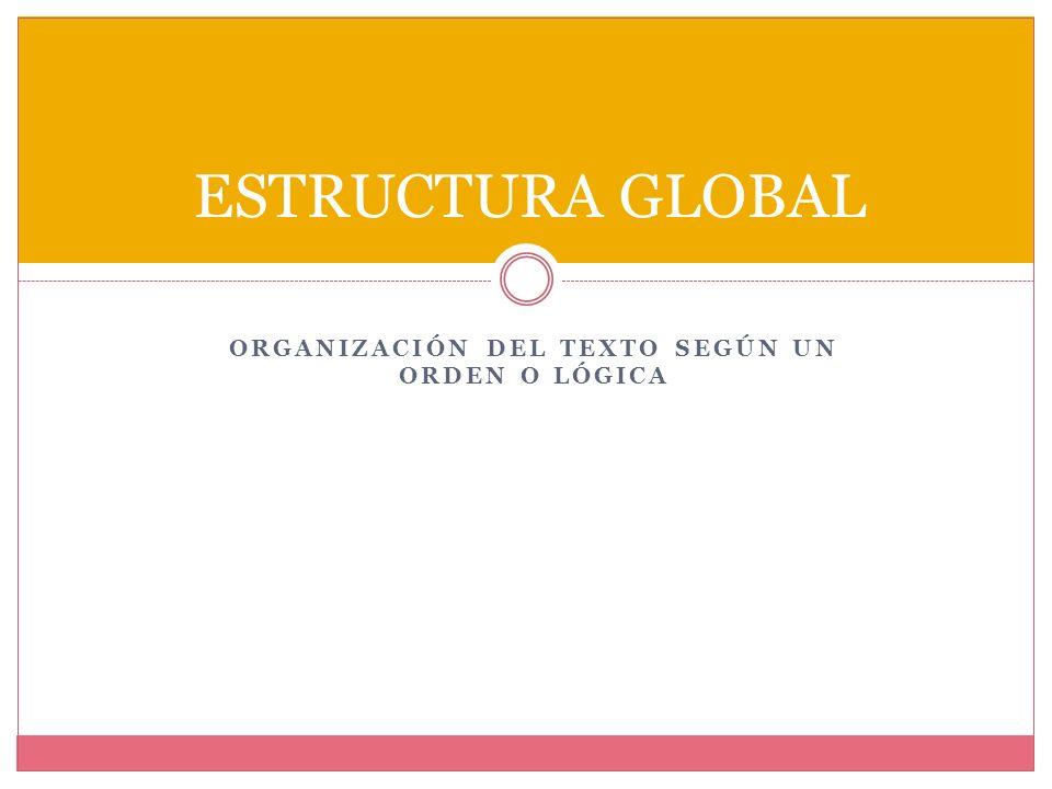 Organización del texto según un orden o lógica