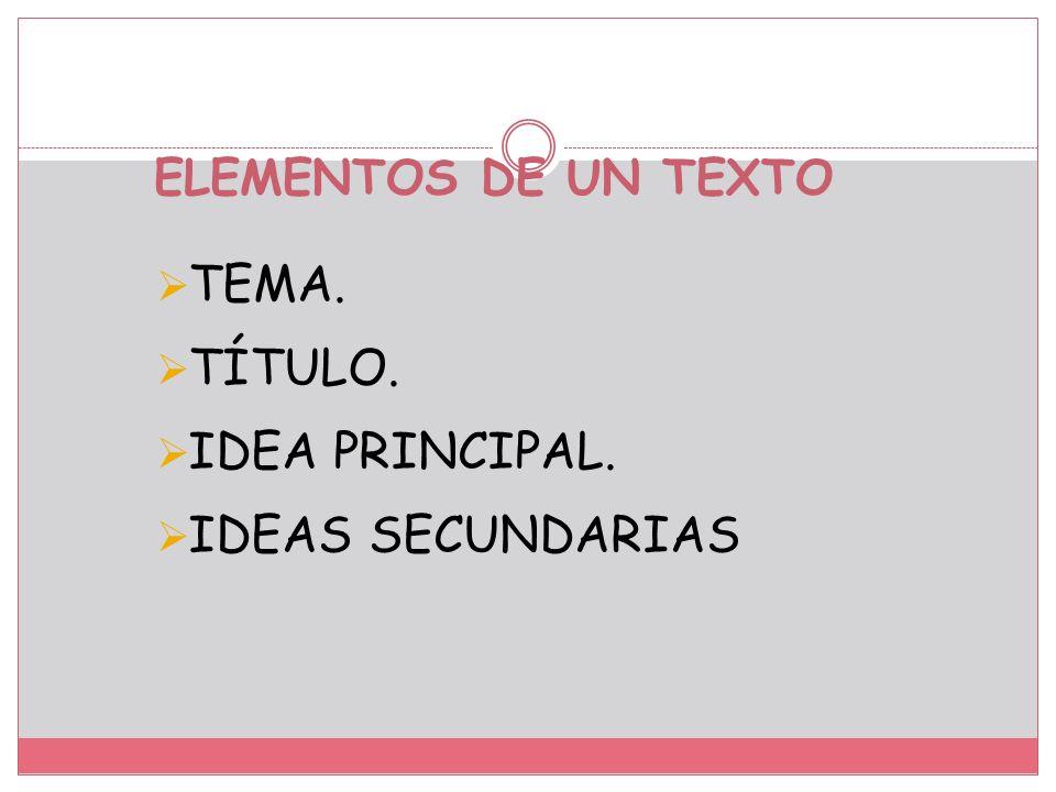 ELEMENTOS DE UN TEXTO TEMA. TÍTULO. IDEA PRINCIPAL. IDEAS SECUNDARIAS