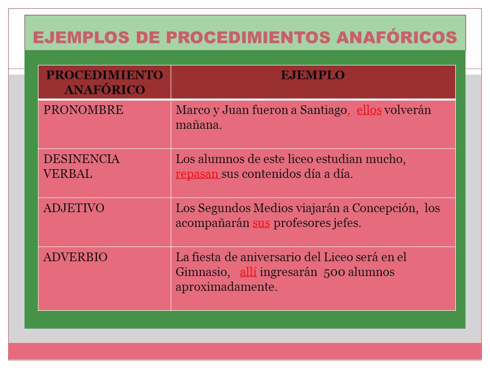 EJEMPLOS DE PROCEDIMIENTOS ANAFÓRICOS