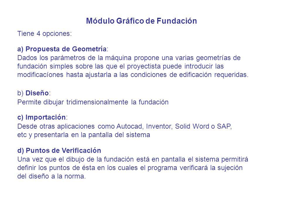 Módulo Gráfico de Fundación
