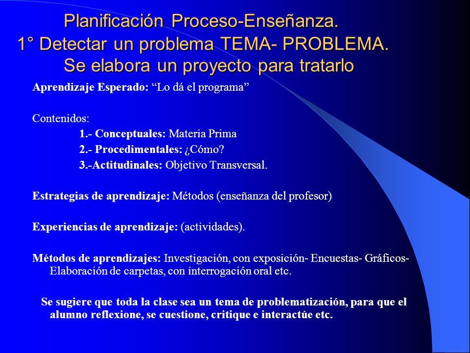 Planificación Proceso-Enseñanza. 1° Detectar un problema TEMA- PROBLEMA. Se elabora un proyecto para tratarlo
