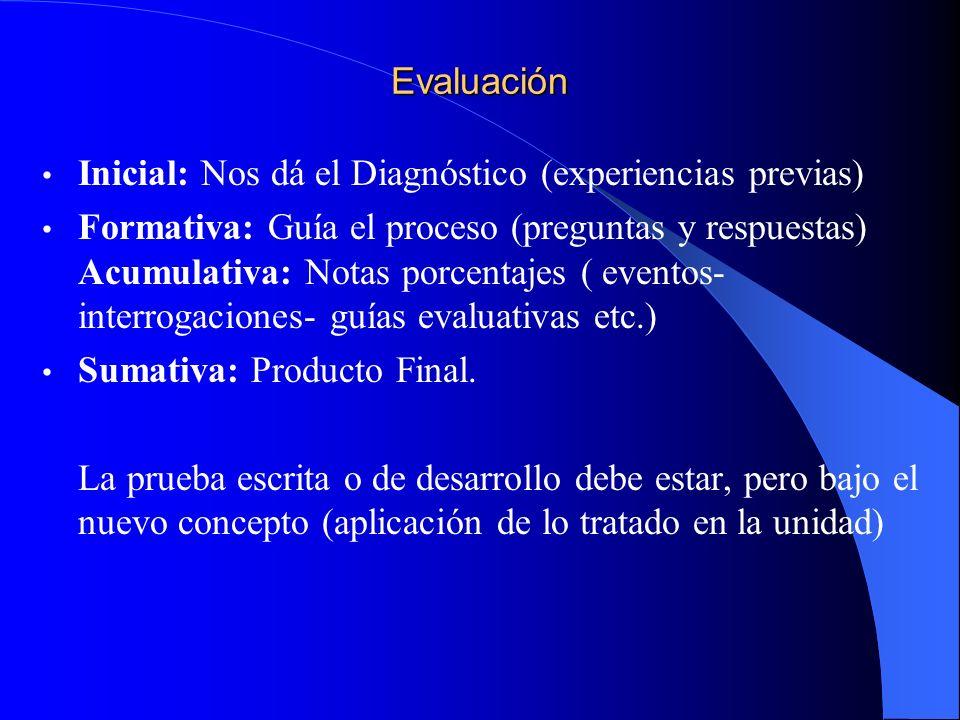 Evaluación Inicial: Nos dá el Diagnóstico (experiencias previas)