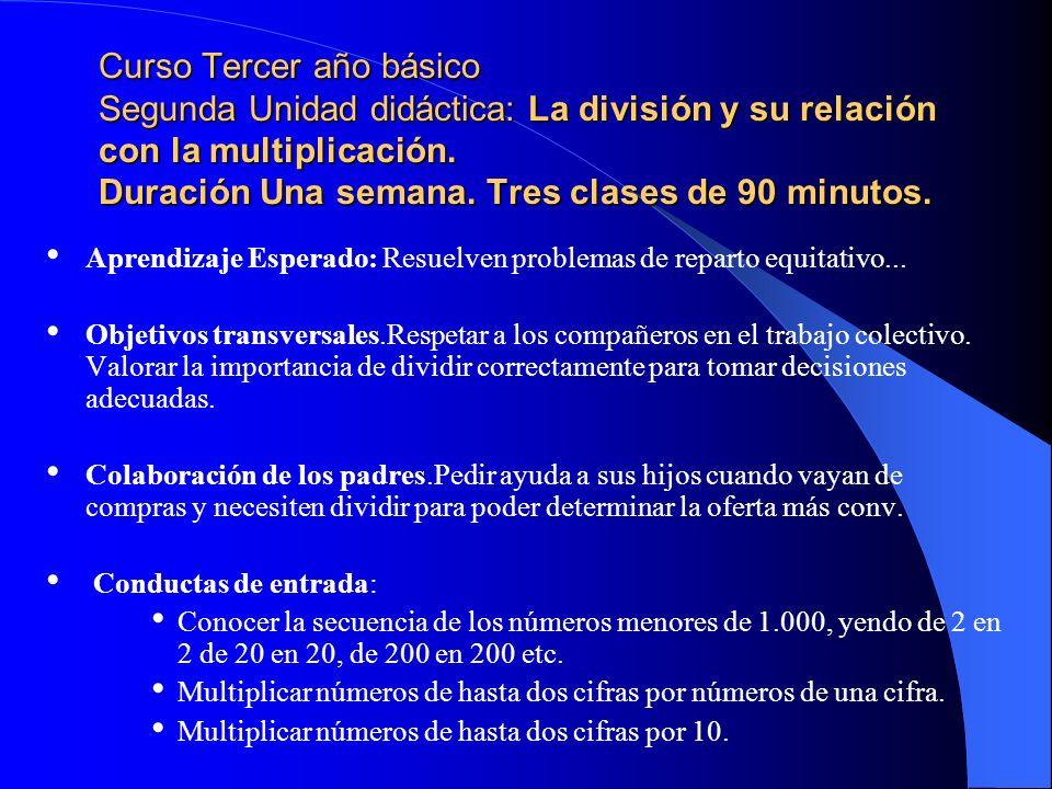Curso Tercer año básico Segunda Unidad didáctica: La división y su relación con la multiplicación. Duración Una semana. Tres clases de 90 minutos.