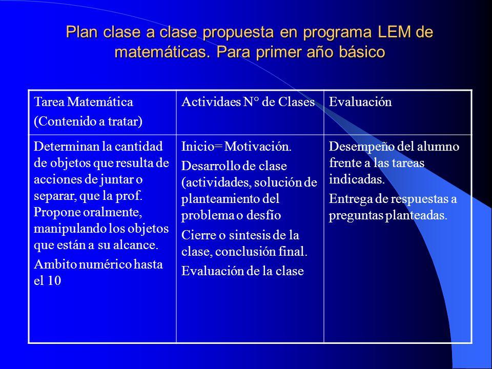 Plan clase a clase propuesta en programa LEM de matemáticas