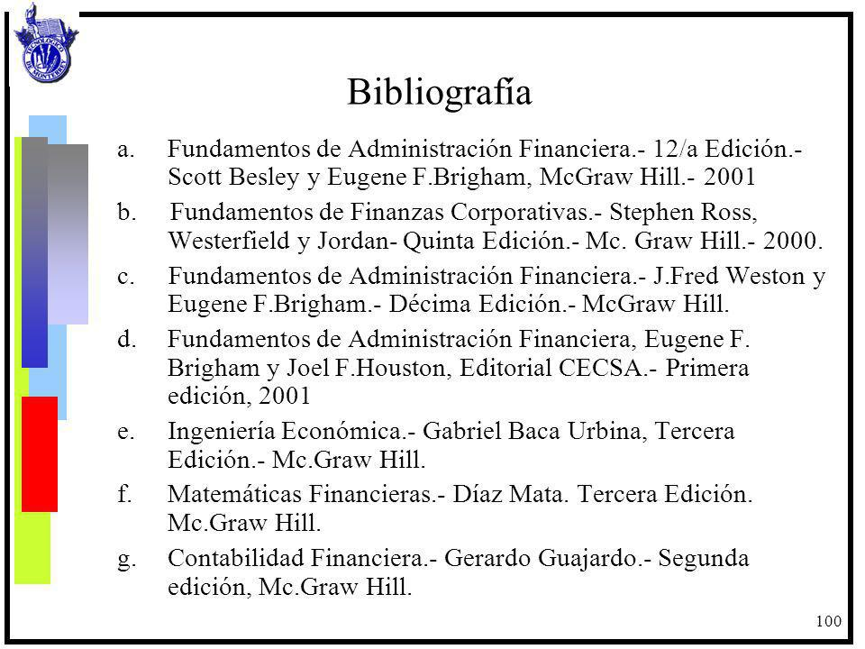 BibliografíaFundamentos de Administración Financiera.- 12/a Edición.- Scott Besley y Eugene F.Brigham, McGraw Hill.- 2001.