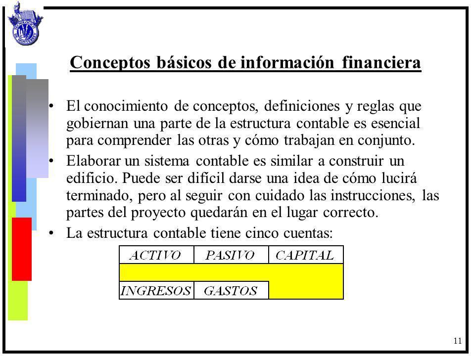 Conceptos básicos de información financiera