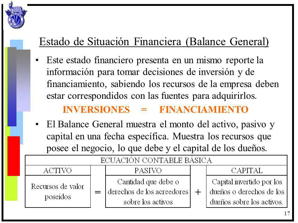 Estado de Situación Financiera (Balance General)
