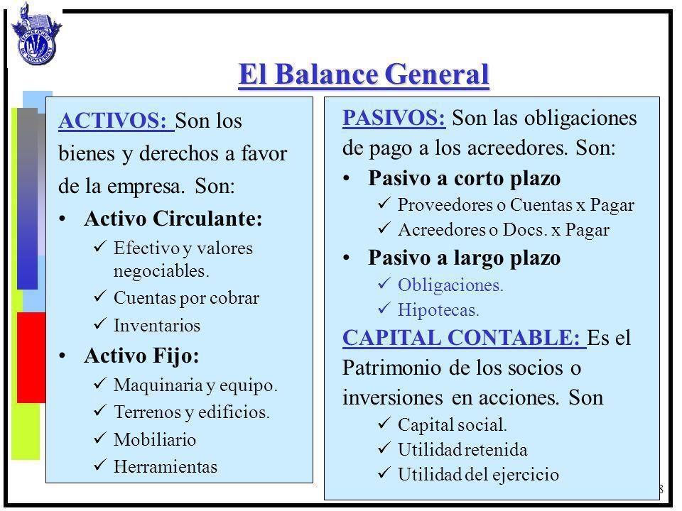 El Balance General ACTIVOS: Son los bienes y derechos a favor