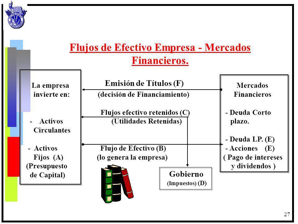 Flujos de Efectivo Empresa - Mercados Financieros.