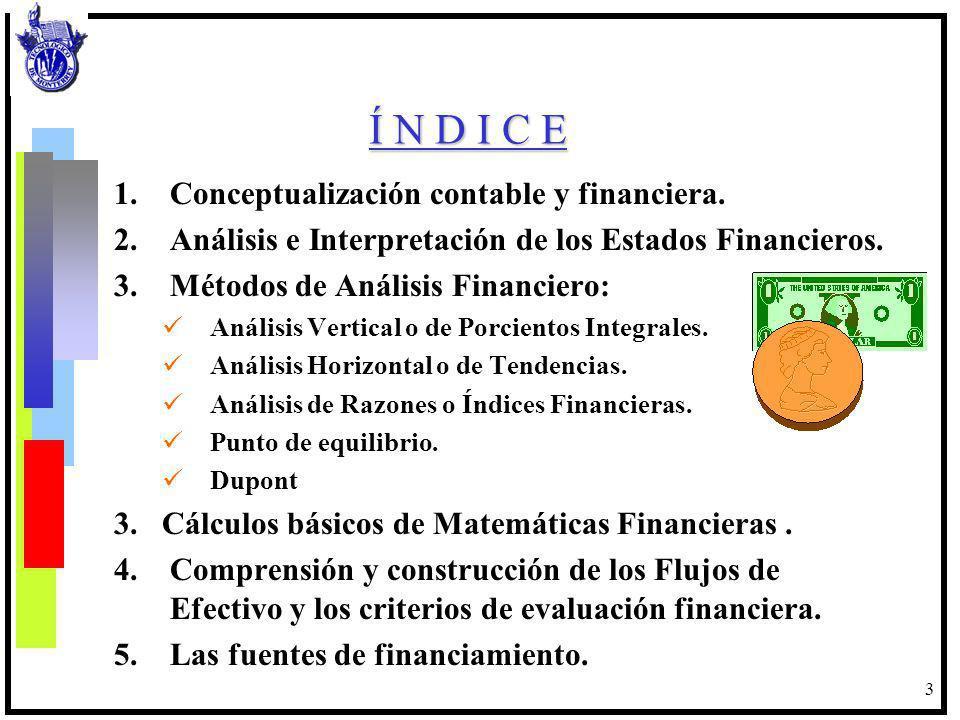 Í N D I C E Conceptualización contable y financiera.