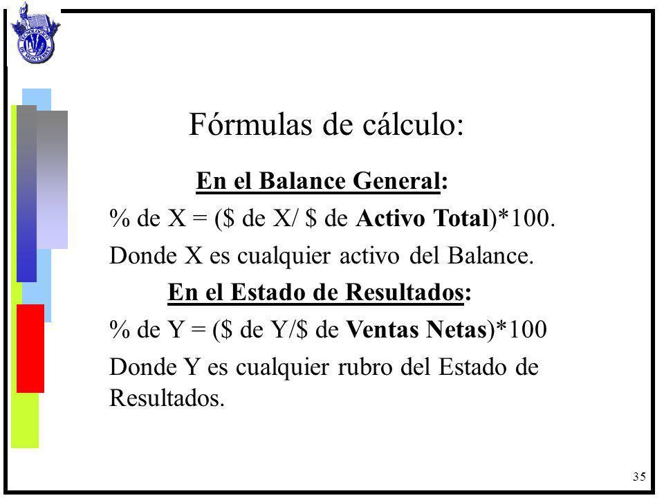 Fórmulas de cálculo: En el Balance General: