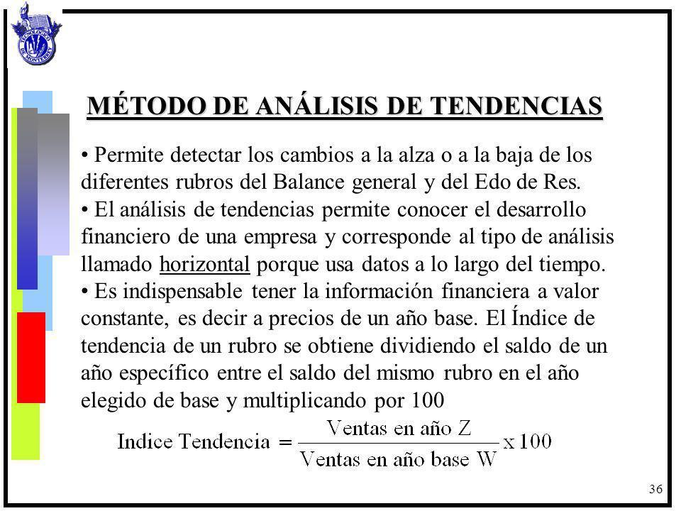 MÉTODO DE ANÁLISIS DE TENDENCIAS