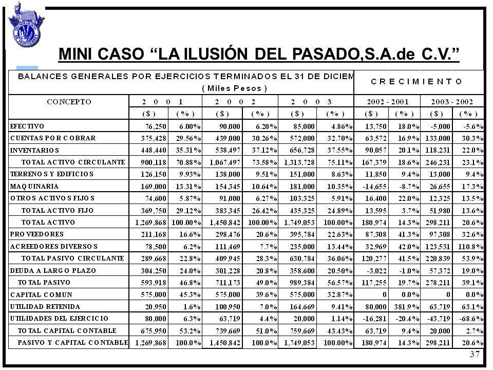 MINI CASO LA ILUSIÓN DEL PASADO,S.A.de C.V.