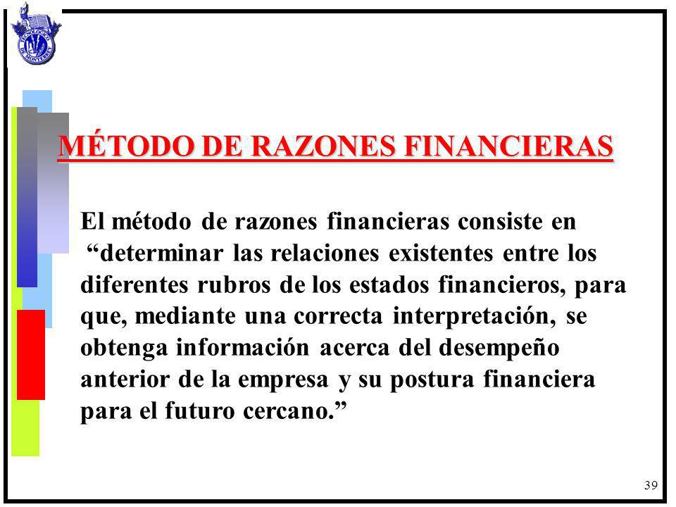 MÉTODO DE RAZONES FINANCIERAS