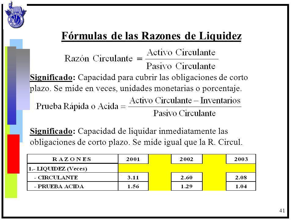Fórmulas de las Razones de Liquidez