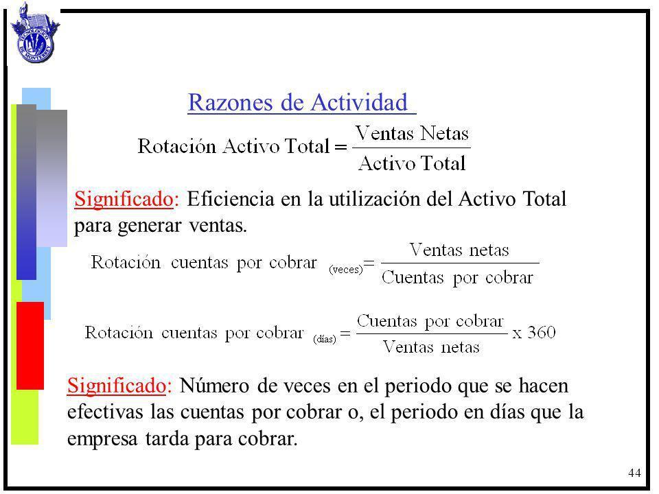 Razones de Actividad Significado: Eficiencia en la utilización del Activo Total. para generar ventas.