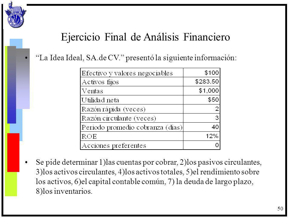 Ejercicio Final de Análisis Financiero