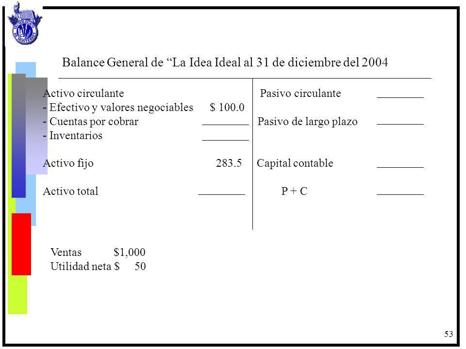 Balance General de La Idea Ideal al 31 de diciembre del 2004
