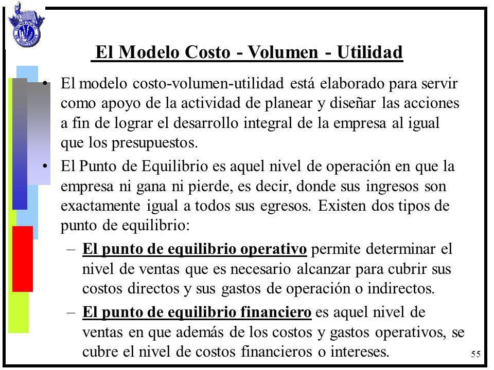 El Modelo Costo - Volumen - Utilidad