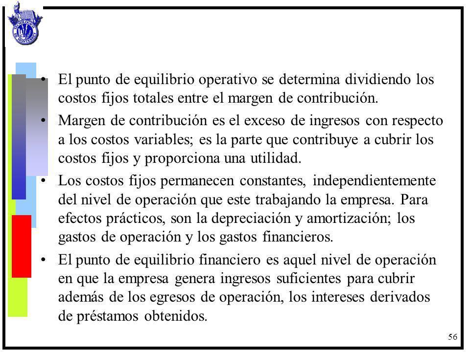 El punto de equilibrio operativo se determina dividiendo los costos fijos totales entre el margen de contribución.