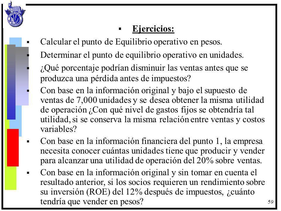 Ejercicios: Calcular el punto de Equilibrio operativo en pesos.